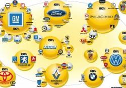 grafico-marcas-de-coches