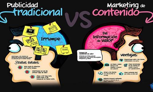marketing 3