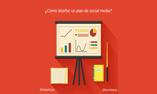 plan-social-media-marketing 4